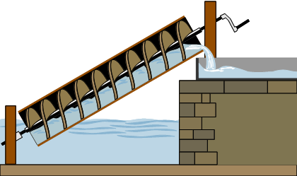 Image result for archimedes screw