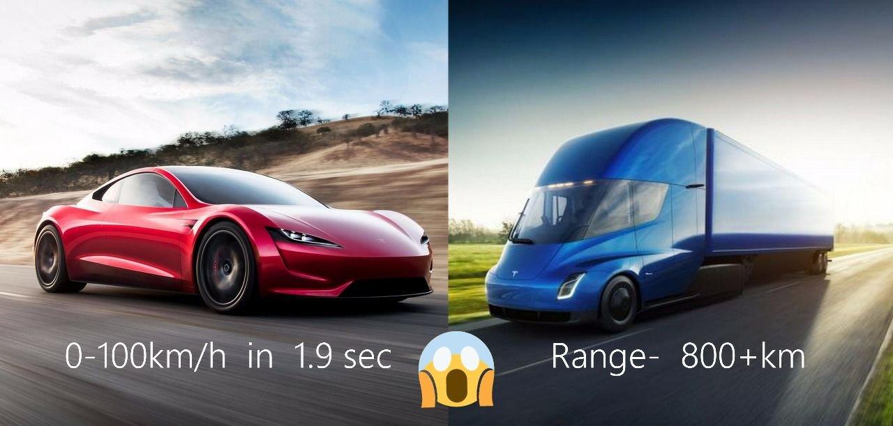 Tesla Car Stock Price