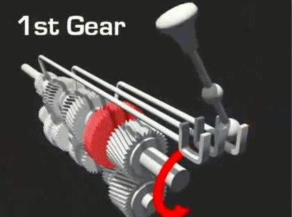 working of manual gear or manual transmission